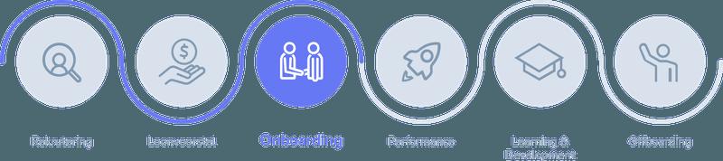 Employee journey: onboarding