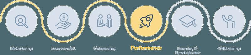 Employee journey: performance