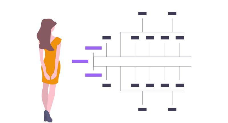 Wat is het nut van een organigram en hoe maak je er zelf één?
