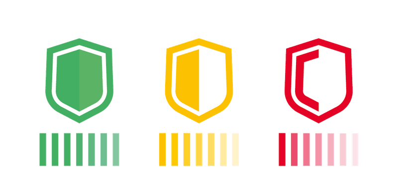 Different levels of security settings for the Officient employee self-service