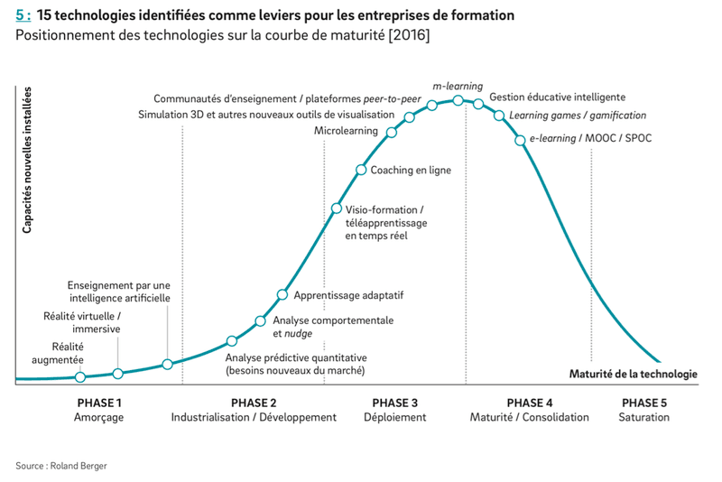 formation-diplomante-en-ligne-supports