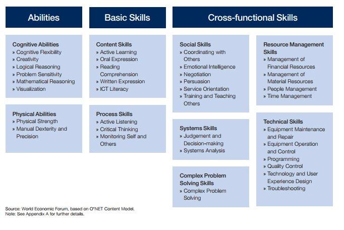 formation-management-soft-skills