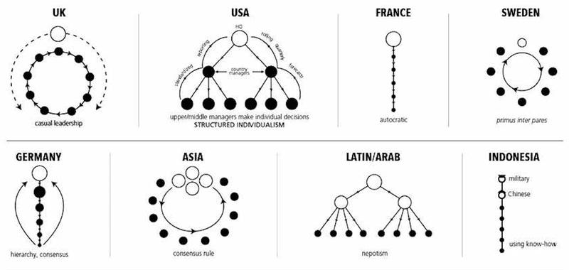 formation-management-multicuturel