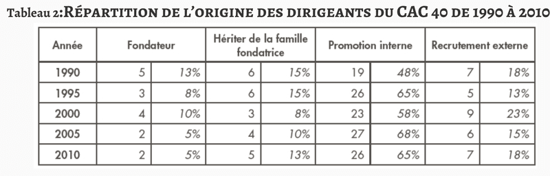 plan-de-carriere-promotion-interne