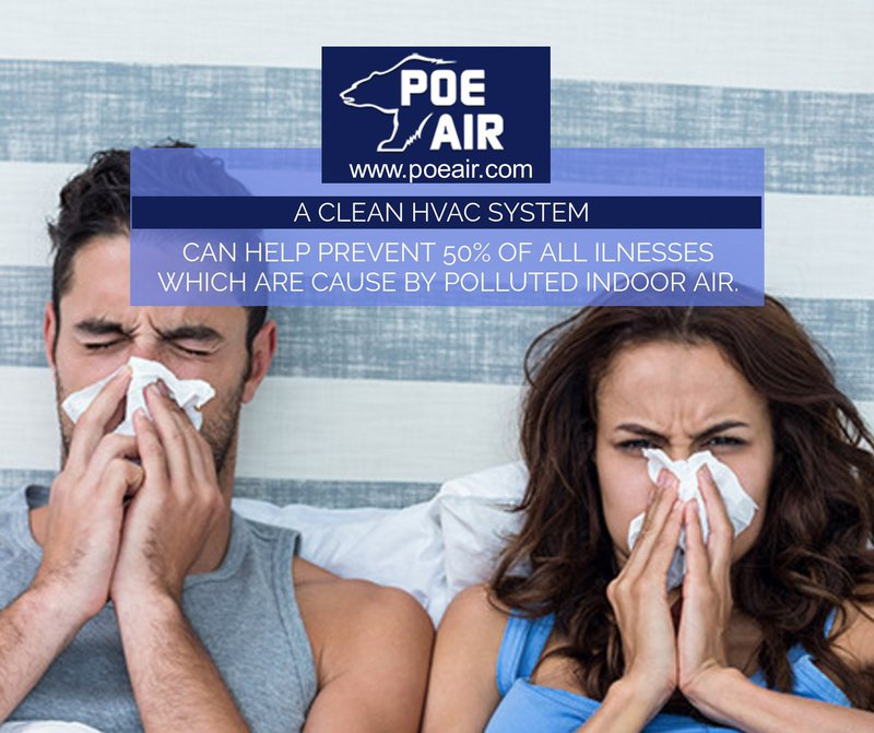 Can Air Conditioning Help With Allergies?