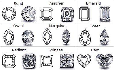 Ringsoorten diamanten verlovingsring