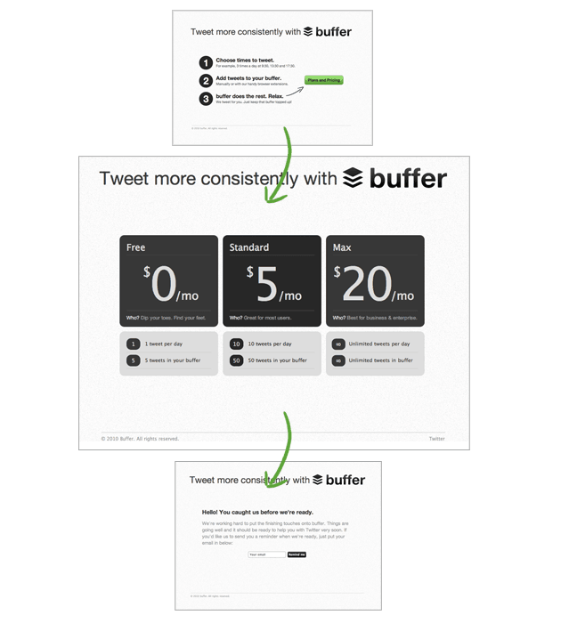 Buffer's 3 step funnel MVP