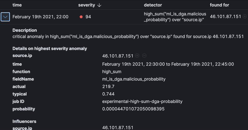 Rilevamento Anomalia Critica - Elastic Security