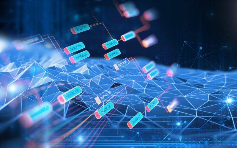 Digital Transformation nel Settore Finanziario - Hyland OnBase