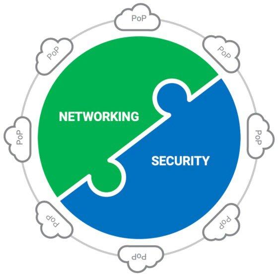Modello Edge Cloud As-a-Service - Cisco Meraki