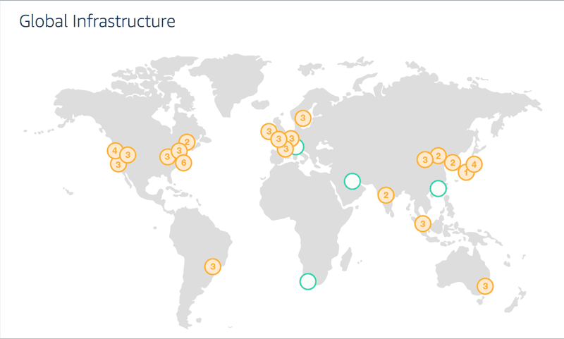 AWS global infrastructure map