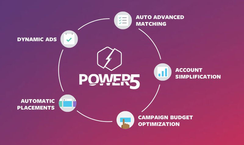 Facebooks Machine Learning Power 5