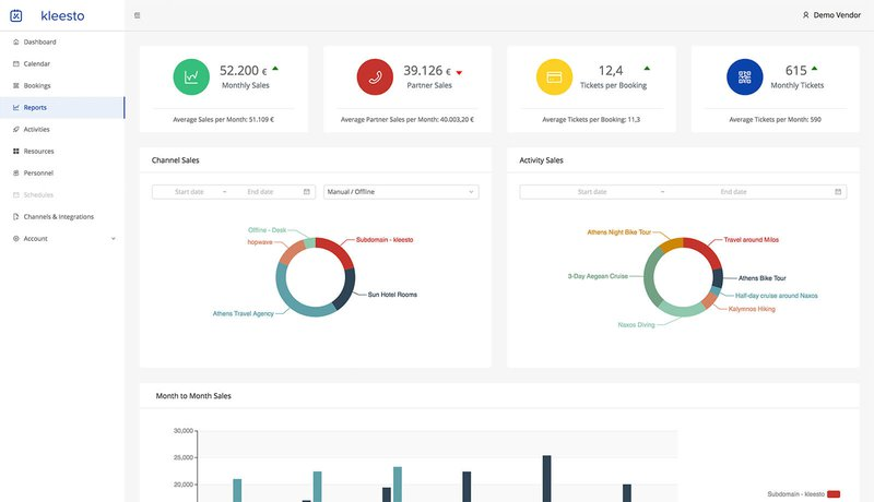 kleesto-distribution software-make-progress-with-detailed-analytics-of-your-sales