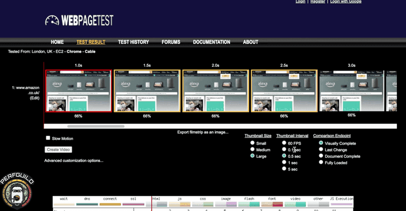WebPageTest Report | TestGuild
