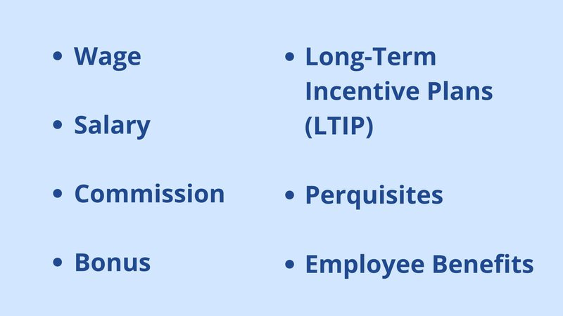 Types of monetary compensation