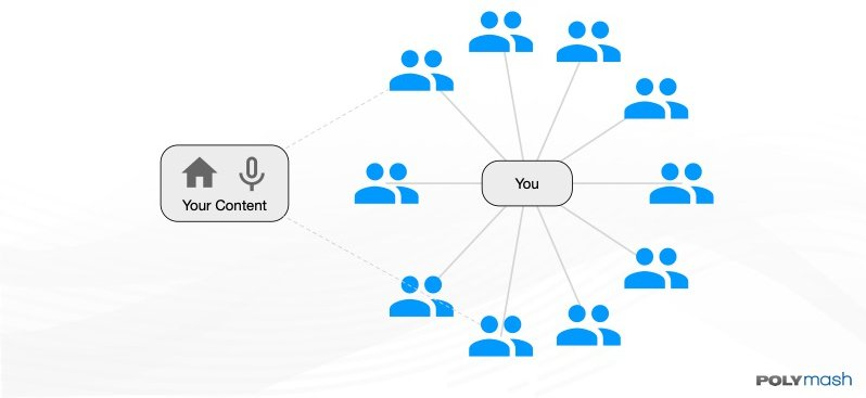 Staying Within Your Own Social Media Channels