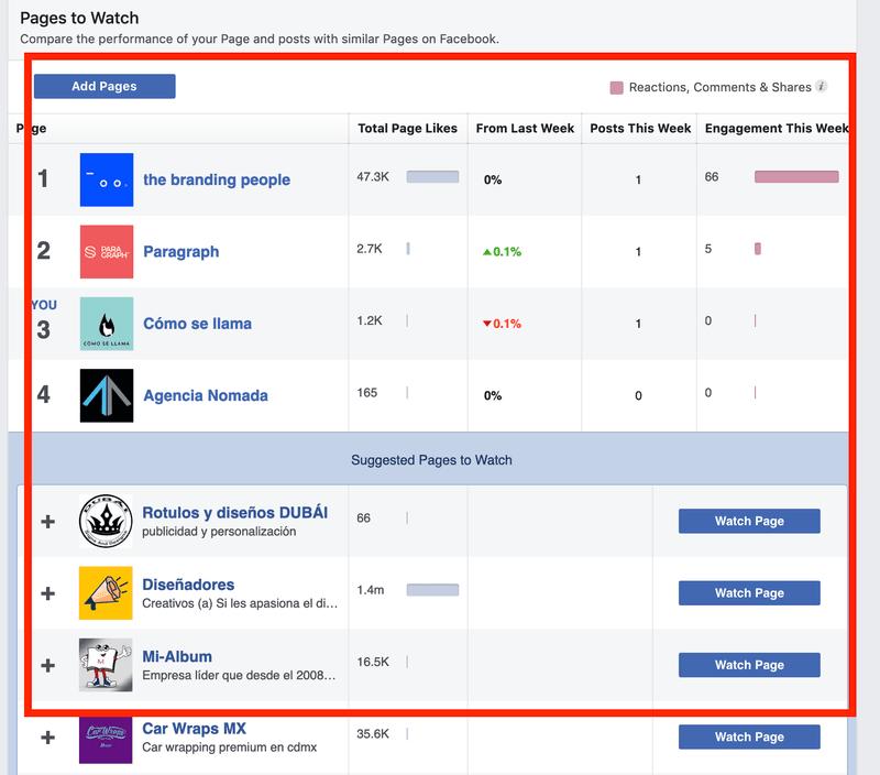 Facebook te recomienda que páginas seguir