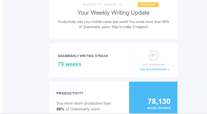Grammarly weekly reports