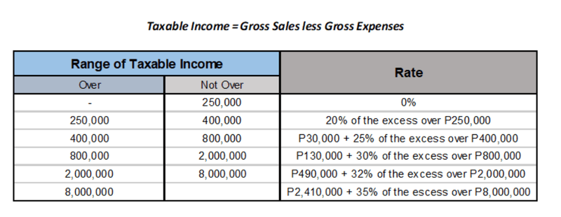 Philippine_Income_Tax_Table_2019