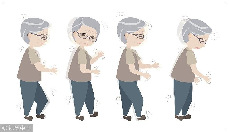 This image is from the Boehringer Ingelheim WeChat Marketing Campaign, it shows parkinsons symptoms