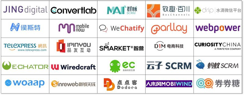 WeChat has become such a popular Chinese Chat App that CRMs and Automation platforms have formed to serve the market.