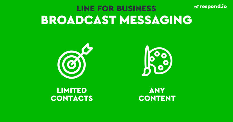 You can send broadcast messaging on your LINE Official Account with any type of content but only to a limited number of contacts unless you're willing to pay more per message.