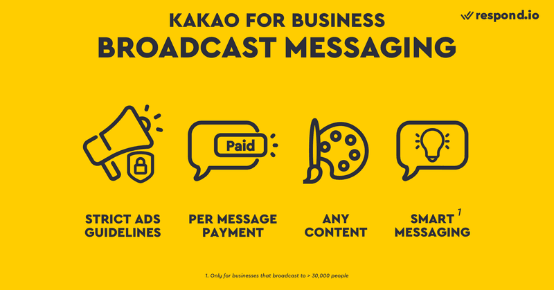 Kakao for Business Broadcast Messaging has the following features such as strict advertising guidelines, per message payment, can send any content and smart messaging.