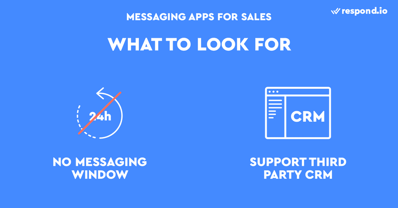 This is a picture on how to choose the best text messaging app for sales. You should look for one with no messaging window and support 3rd party CRM