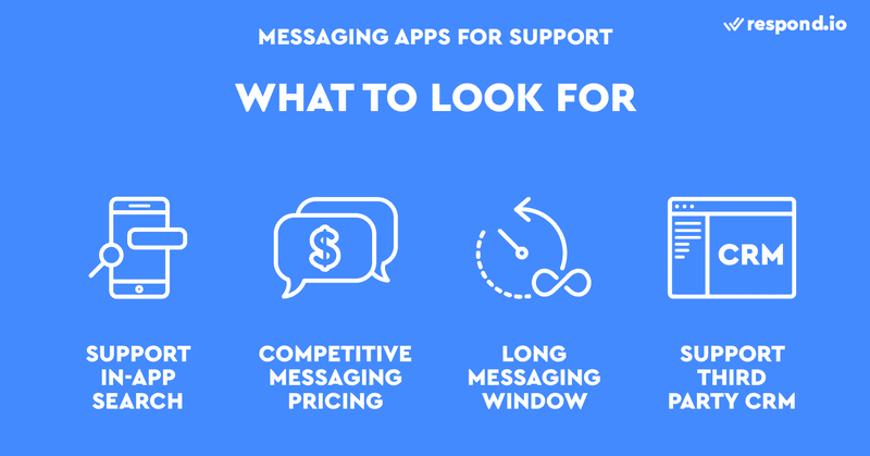 This is an image on how to choose the best chat apps for support. You should get a messaging app that supports in-app search, offers competitive messaging pricing, has long Messaging Window and supports 3rd party CRM