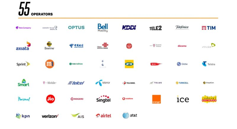 Over 55 Carrier partners have sign up to the RCS messaging protocol already.
