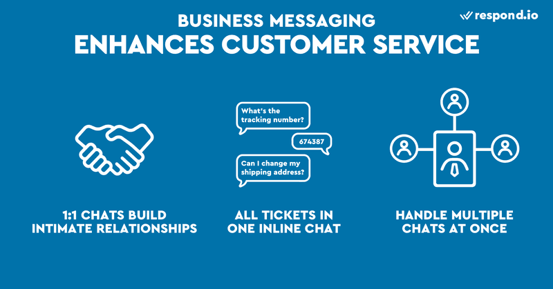 This is a picture of the ways Business Messaging enhances customer service. Business Messaging helps brands build intimate relationships with 1:1 chat and understand their customers better through persistent conversations. Plus, it makes customer service workflow more efficient. Read our blog post to find out if it is acceptable for a brand to use emojis in customer service messaging, and the benefits of Business Text Messaging
