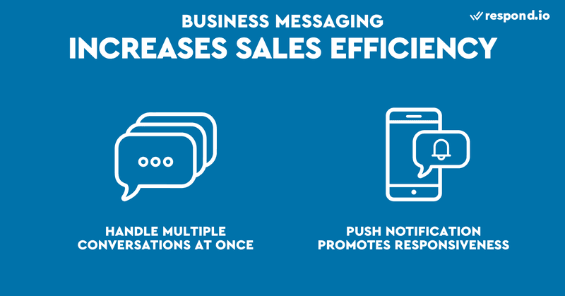 This is an image about the ways Business Messaging improves sales efficiency. With Business Messenger, sales agents can handle multiple conversations at once and send push notifications to customers for quicker replies. For customers, Business Messaging is more convenient as it eliminates the need for phone calls.
