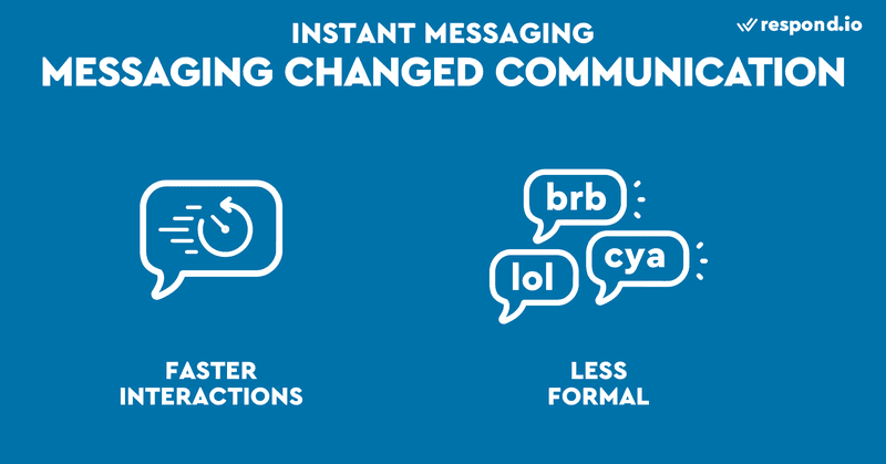 This is an image about the changes brought about by messaging. Messaging has changed personal communication in many ways. For starters, read receipt has made us respond more quickly to messages. And then there are acronyms & emojis which allow us to be more expressive without being bound by writing rules. On a business level, customers expect faster responses and shorter content. Learn more about Instant Messaging Program for Business and customer messaging
