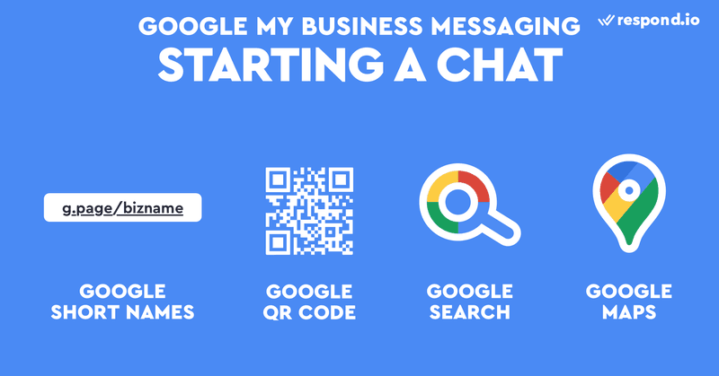 There are three ways for people to message you via a Google My Business Listing - Google Short Names, Google Search and Google Maps.