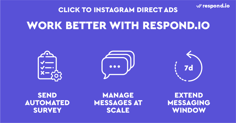 This is an image showing how Click to Instagram Direct Ads and respond.io work better together. Respond.io helps you qualify Instagram leads faster through automated surveys. Plus,  we make it possible to manage messages at scale and extend the 24-hour Messaging Window to 7 days.