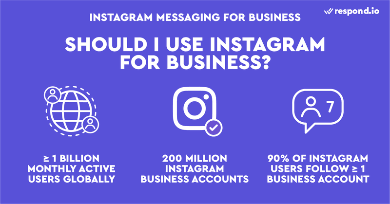 This pictures describes why you need to use Instagram for Business. There are more than 1 billion monthly active users globally and there are 200 million Instagram Business accounts with 90% of Instagram users following at least one business account on Instagram.