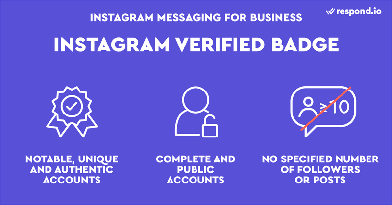 This image shows the requirements to get an Instagram Verified Badge.