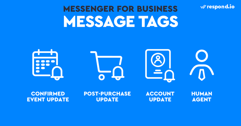 This is a picture depicting different types of Message Tags on Facebook Messenger. After the messaging window of 24 hours, businesses must use Message Tags to send non-promotional updates like reminders and account updates. There are 4 types of message tags, including Confirmed Event Update, Post-Purchase Update, Account Update and Human Agent. Confirmed Event Update tags are intended to send event reminders, whereas Post-Purchase Update tags are good for sending order or shipment status. Account Update Tags are designed to notify users of application status or suspicious activity. Human Agents tags let human representatives respond to user inquiries. Unlike the other three tags that can be used at any time, Human Agent tags can only be used within 7 days of receiving a message.