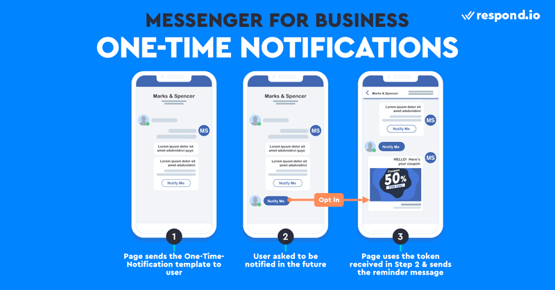 This is an image of the screenshots of Facebook One-Time Notifications. One-time notifications let businesses send one follow-up message if the user asks to be notified. Before you can send One-Time Notifications the user will need to click on the Notify Me button. Once the user has opted in, the Page will receive a token which is an equivalent to a permission to send a single message to the user. The token can only be used once and will expire within 1 year of creation.