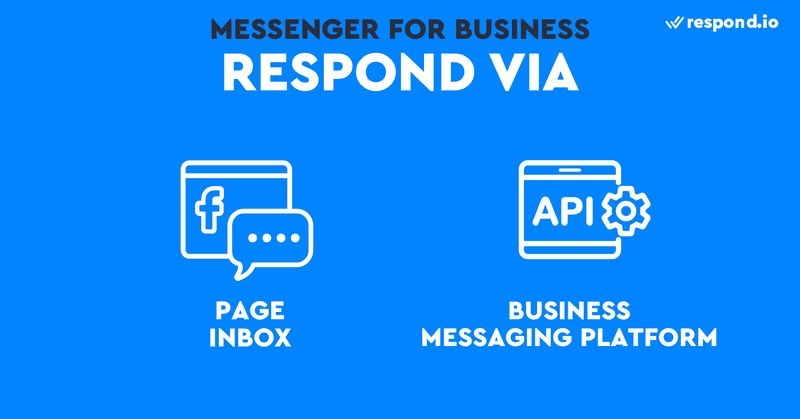 This is an image showing the two ways to send a message from Facebook Business Page. There are two ways to respond to customers on Facebook Messenger for business, via a third-party CRM platform or via Facebook Page Inbox.
