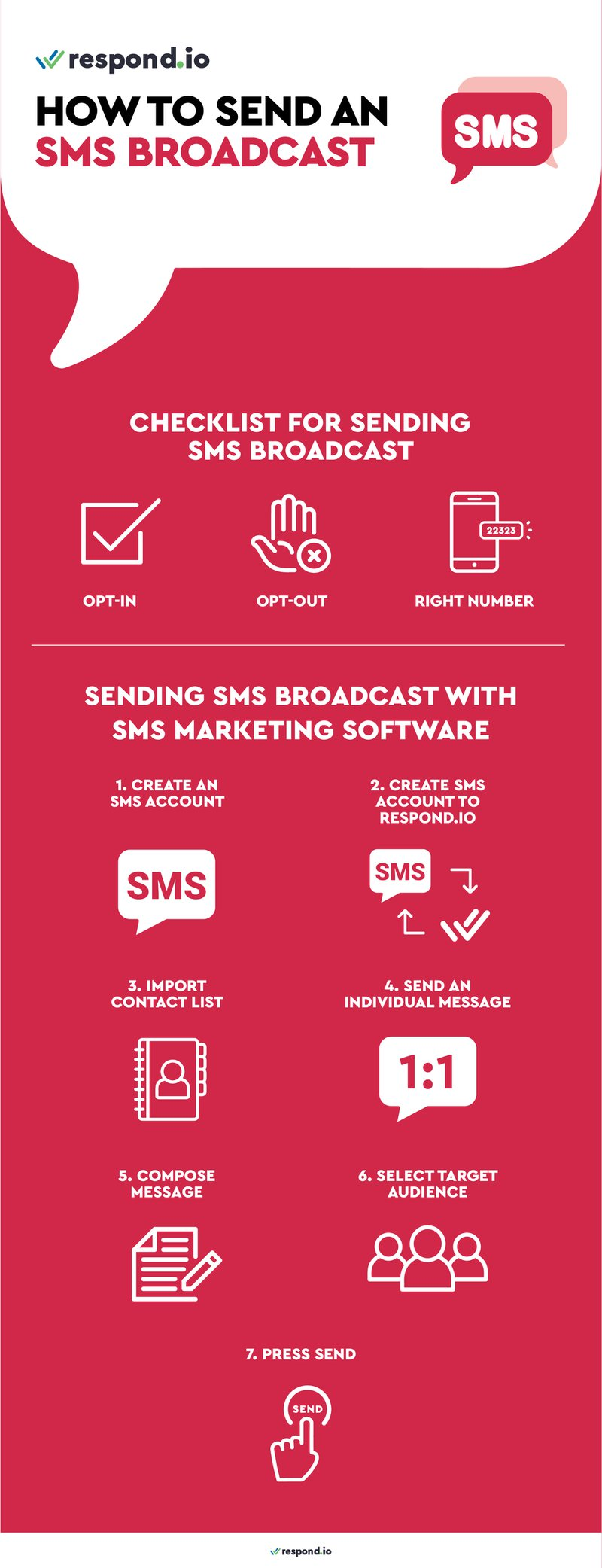 This is a picture of infographic about SMS marketing. Here, we'll list out the things to look out for when sending an SMS broadcast. Before sending bulk SMS, you should obtain your customer's SMS opt-in, double check if your customers have not opted- out, and make sure you are using the correct type of SMS number. SMS Providers don't provide a messaging console to send bulk SMS. Doing so requires a text message marketing software like respond.io. In this infographic, we provide a step-by-step guide to sending SMS broadcast with SMS marketing software.
