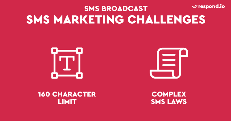 This is a picture that shows the challenges of SMS marketing. Although the idea of SMS marketing may seem straightforward, sending bulk SMS is not. SMS messages have a 160-character limit, which makes it difficult to fit all the information and links in one single message.