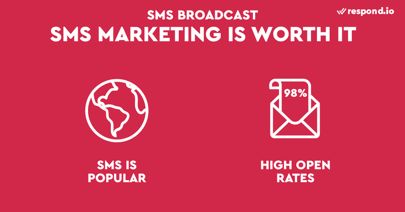 This is an image showing the reasons why SMS marketing is worth it. There are many reasons why your company should implement bulk SMS marketing. SMS is the most popular form of communication, and it has amazing read and click-through rates.