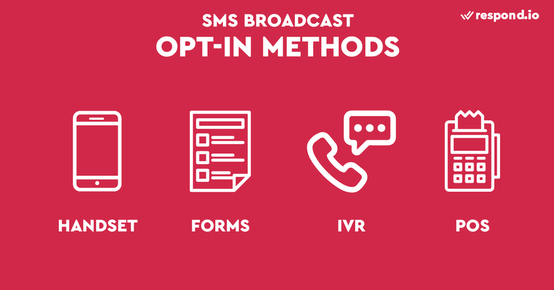 This is an image showing the opt-in methods for SMS marketing. The most common opt-in method is handset opt-in. Alternatively, opt-in can be collected through forms, automated phone systems (IVR), or at a point-of-sale (POS). Remember, having your customers' numbers does not mean they have opted-in to receive bulk SMS. Check out our blog post to find out how to send bulk sms free from pc to mobile with SMS marketing software.