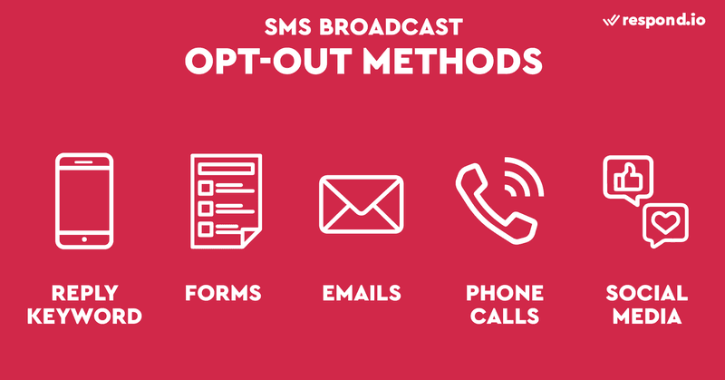 This is a picture that shows SMS marketing opt-out methods. Opt-out is commonly done by replying STOP to an SMS message. However, customers may also opt-out via other means of communication. Read our blog to find out how to send bulk SMS with SMS marketing software