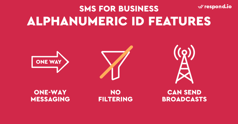 This is a picture showing the key characteristics of alphanumeric ID or custom ID. Alphanumeric IDs can be used to present anything from a business to government organization. You should consider getting alphanumeric IDs if you want a highly recognizable number. If you are wondering how to create alphanumeric sender ID in twilio, read our blog post on SMS business to find out