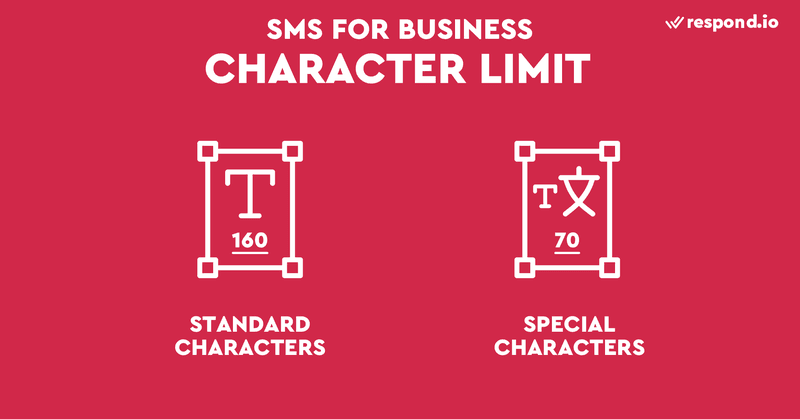 This is an image showing the character limit. Businesses may inadvertently exceed the character limit when they include certain punctuation marks or non-Latin characters. These special characters take up more space, reducing the character limit from 160 to 70. Read on to find out how to send sms messages for my business to customers without exceeding the character limit.