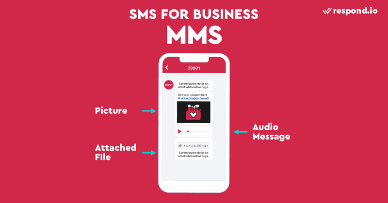 This is a picture showing the screenshot of MMS. MMS is created to provide a richer messaging experience. Instead of just text, MMS allows you to send multimedia content. MMS is commonly used to send pictures, but it's also able to send audio and video files. If you are already using SMS business or SMS marketing, you should consider using MMS