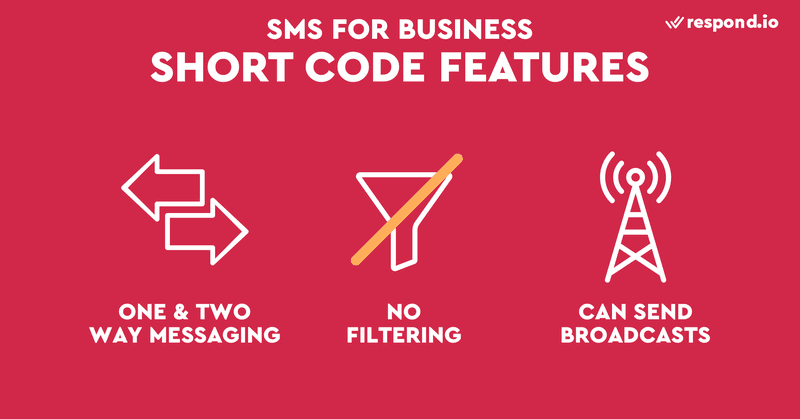 This is a picture showing the main features of short code. Short codes are commonly used by companies to send a high volume of SMS. They can either be shared or dedicated. Short codes are made of 5 to 6 digits. They can be a random string of digits, or a specific combination that you pick. While vanity short codes help reinforce branding, their use cases are the same as random short codes. Learn more about short code SMS in our bog post on SMS business.