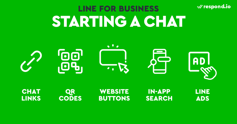 How to startTo start a chat, you can use LINE chat links or direct links, LINE QR codes, website buttons, LINE in-app search and LINE Ads.